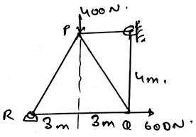 engineering-mechanics-questions-answers-method-joints-q2