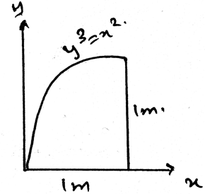 engineering-mechanics-questions-answers-moments-inertia-area-about-inclined-axis-2-q7