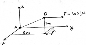 engineering-mechanics-questions-answers-potential-energy-q6