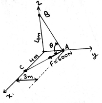 engineering-mechanics-questions-answers-potential-energy-q8