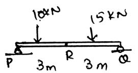 engineering-mechanics-questions-answers-shear-moment-equations-diagrams-q15