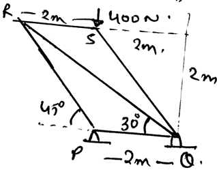 Simple Trusses - Engineering Mechanics Questions and Answers