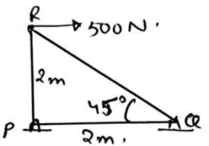 engineering-mechanics-questions-answers-simple-trusses-1-q8