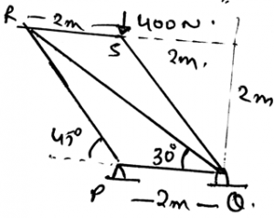 engineering-mechanics-questions-answers-simple-trusses-2-q10