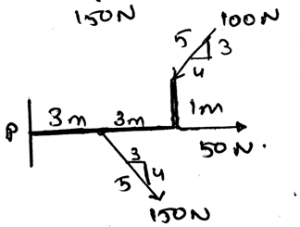 engineering-mechanics-questions-answers-simplification-force-couple-system-2-q15