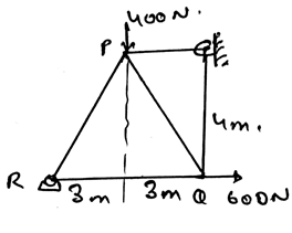 engineering-mechanics-questions-answers-space-trusses-q4