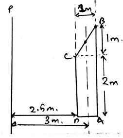 engineering-mechanics-questions-answers-theorem-pappus-guldinus-q9