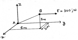 engineering-mechanics-questions-answers-two-three-force-members-q11