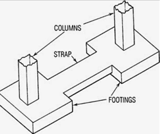 construction-building-materials-questions-answers-types-foundation-q7