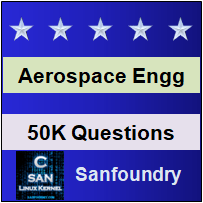 Aerospace Engineering Interview Questions and Answers