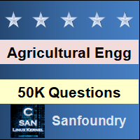 Agricultural Engineering Interview Questions and Answers