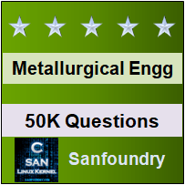 Metallurgical Engineering Interview Questions and Answers