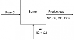 bioprocess-engineering-questions-answers-material-balance-numericals -q7-1
