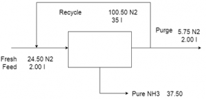 bioprocess-engineering-questions-answers-material-balances-recycle-pass-purge-systems -q7