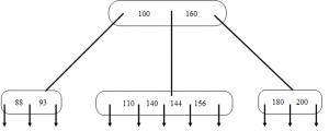 b-tree-questions-answers-q7c