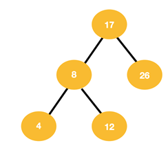 binary-tree-sort-questions-answers-q1