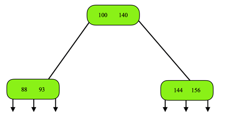data-structures-questions-answers-2-3-tree-q5a