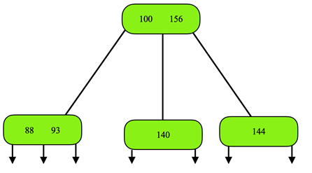data-structures-questions-answers-2-3-tree-q5b
