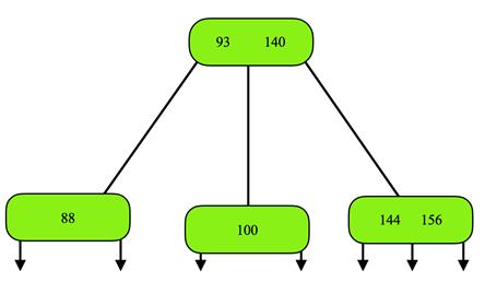 data-structures-questions-answers-2-3-tree-q5c