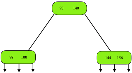 data-structures-questions-answers-2-3-tree-q5d
