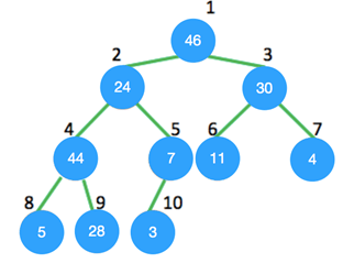 data-structures-questions-answers-heapsort-q3