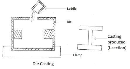 Gravity Die Casting Questions and Answers - Sanfoundry