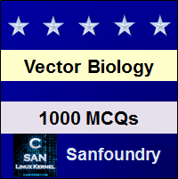 Vector Biology & Gene Manipulation Questions and Answers