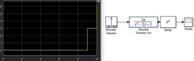 matlab-questions-answers-impulse-response-2-q13