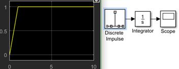 matlab-questions-answers-impulse-response-2-q15