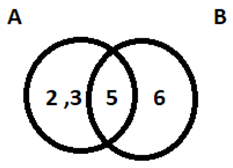 gcd-lcm-recursion-interview-questions-answers-q7