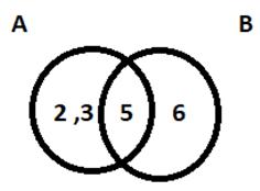 gcd-lcm-recursion-multiple-choice-questions-answers-mcqs-q7