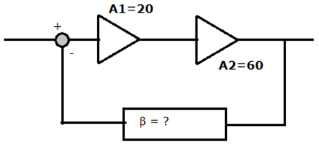analog-circuits-questions-answers-effects-feedback-q10