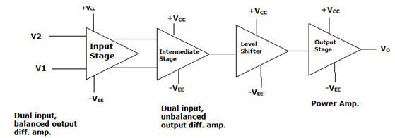 analog-circuits-questions-answers-operational-amplifiers-q2a