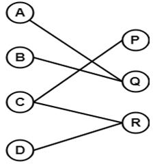 discrete-mathematics-questions-answers-bipartite-graphs-q9