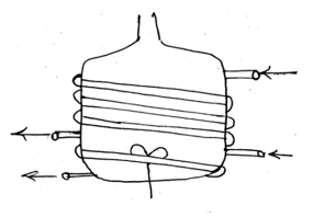 heat-transfer-operations-questions-answers-jacketed-vessels-internal-coils-q6