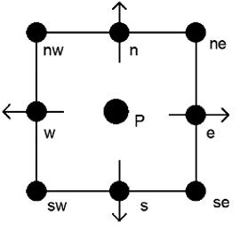 computational-fluid-dynamics-questions-answers-finite-volume-method-q5