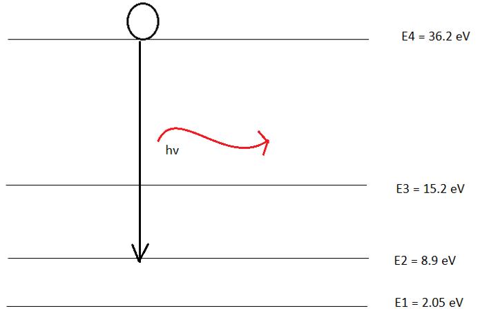 engineering-physics-questions-answers-mechanism-light-emission-q13