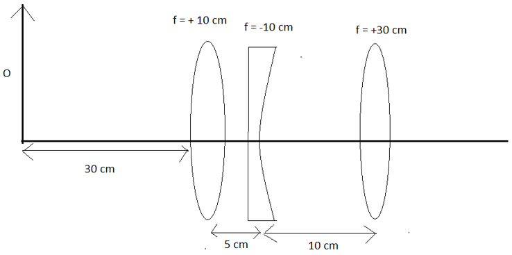 engineering-physics-questions-answers-optical-instruments-q11