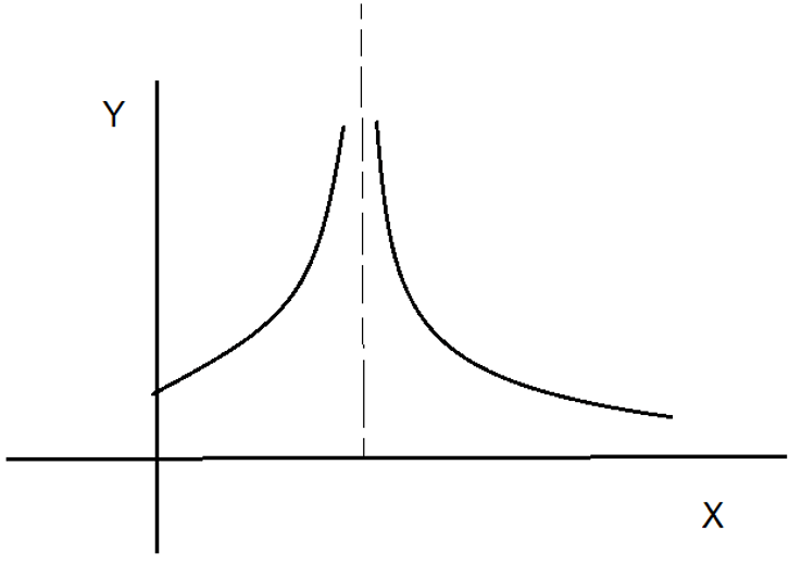 engineering-physics-questions-answers-quantum-nature-elastic-waves-q11
