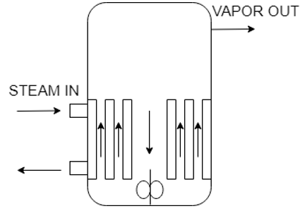 heat-transfer-operations-questions-answers-agitated-film-evaporator-q12b