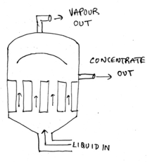 heat-transfer-operations-questions-answers-agitated-film-evaporator-q12d