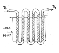 heat-transfer-operations-questions-answers-bed-temperature-profiles-q5