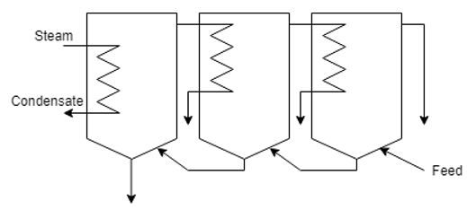 heat-transfer-operations-questions-answers-capacity-economy-multiple-effect-evaporators-q12