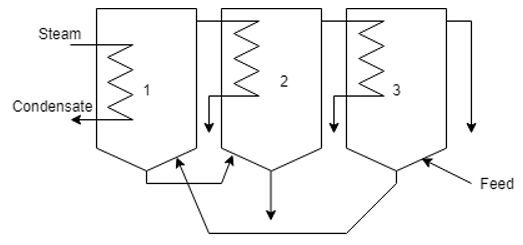 heat-transfer-operations-questions-answers-capacity-economy-multiple-effect-evaporators-q4