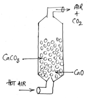 heat-transfer-operations-questions-answers-fluidised-beds-mechanism-heat-transfer-q8