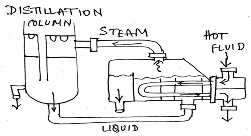 heat-transfer-operations-questions-answers-kettle-reboiler-q1