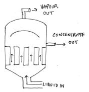heat-transfer-operations-questions-answers-long-tube-vertical-evaporators-q11c