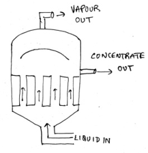 heat-transfer-operations-questions-answers-short-tube-vertical-evaporator-q12c