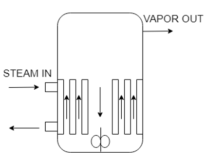 heat-transfer-operations-questions-answers-short-tube-vertical-evaporator-q12d