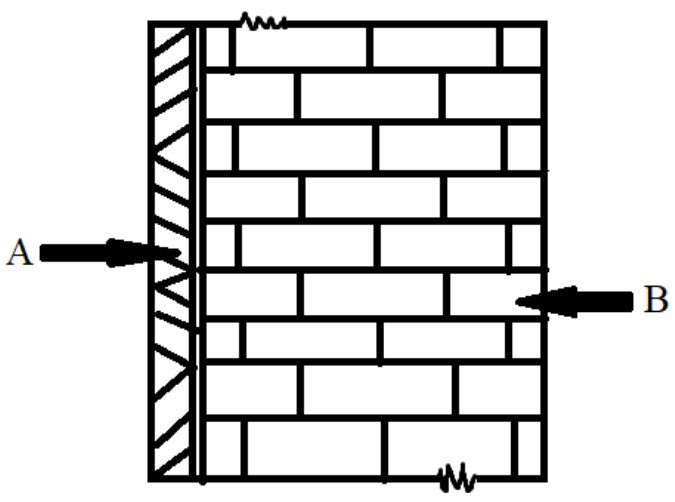 construction-building-materials-questions-answers-brick-stone-composite-masonry-q8